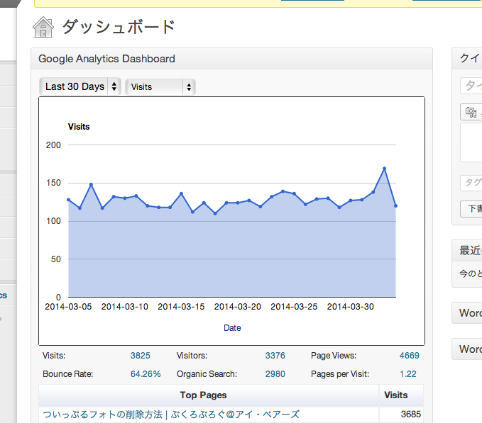 WordPress の管理画面にGoogle Analytics のアクセス数などを表示させる